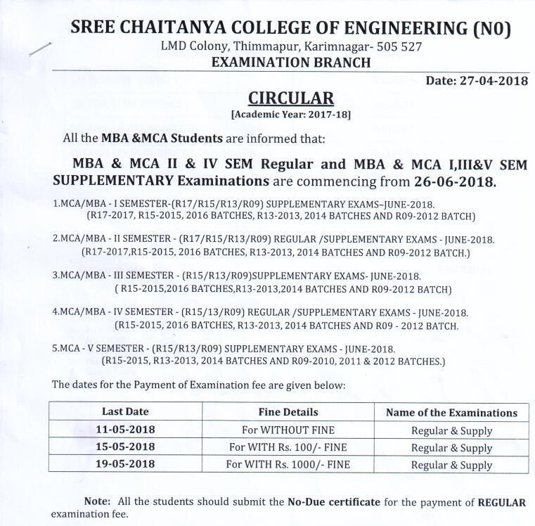 Sree Chaitanya College Of Engineering L M D Colony,Thimmapur